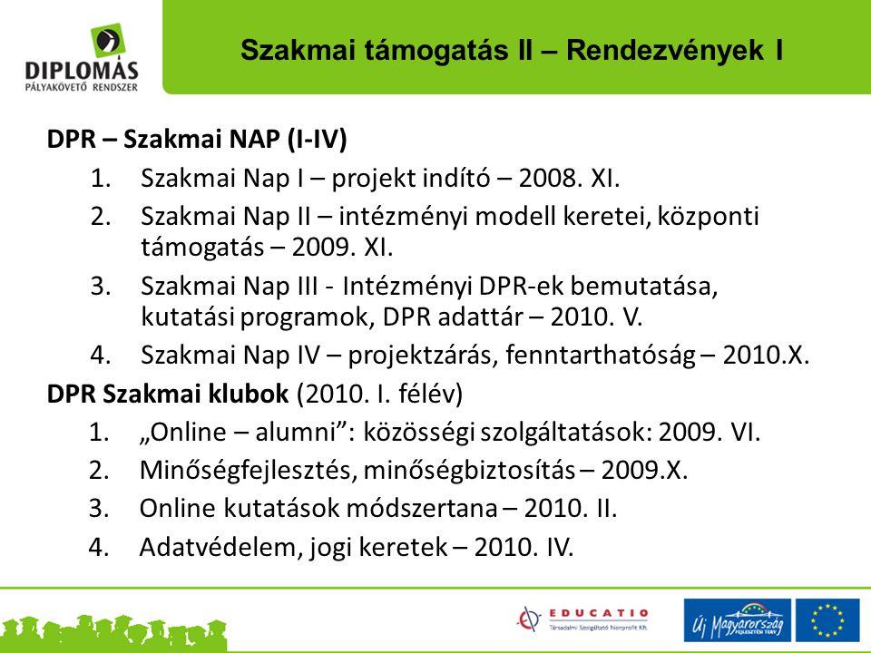 DPR – Szakmai NAP (I-IV) 1.Szakmai Nap I – projekt indító – 2008. XI. 2.Szakmai Nap II – intézményi modell keretei, központi támogatás – 2009. XI. 3.S