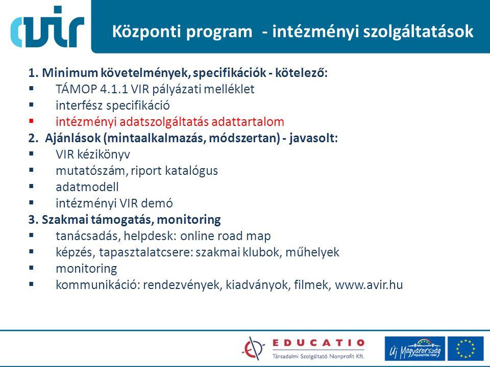 Központi program - intézményi szolgáltatások 1.