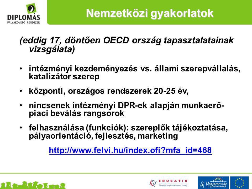 (eddig 17, döntően OECD ország tapasztalatainak vizsgálata) intézményi kezdeményezés vs.