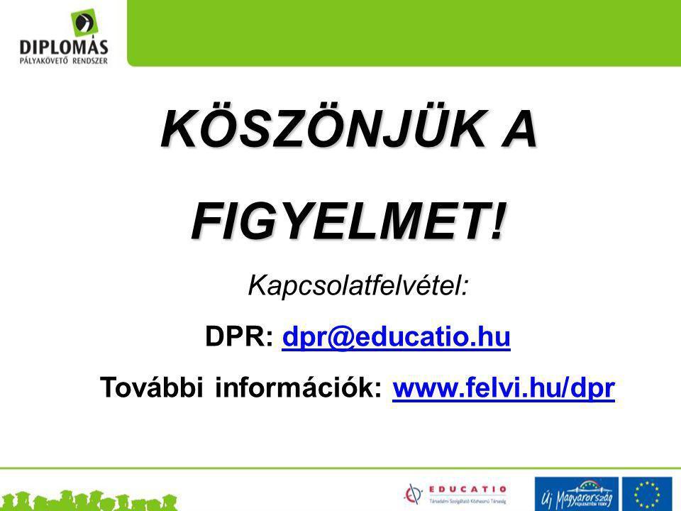Kapcsolatfelvétel: DPR: dpr@educatio.hudpr@educatio.hu További információk: www.felvi.hu/dprwww.felvi.hu/dpr KÖSZÖNJÜK A FIGYELMET!