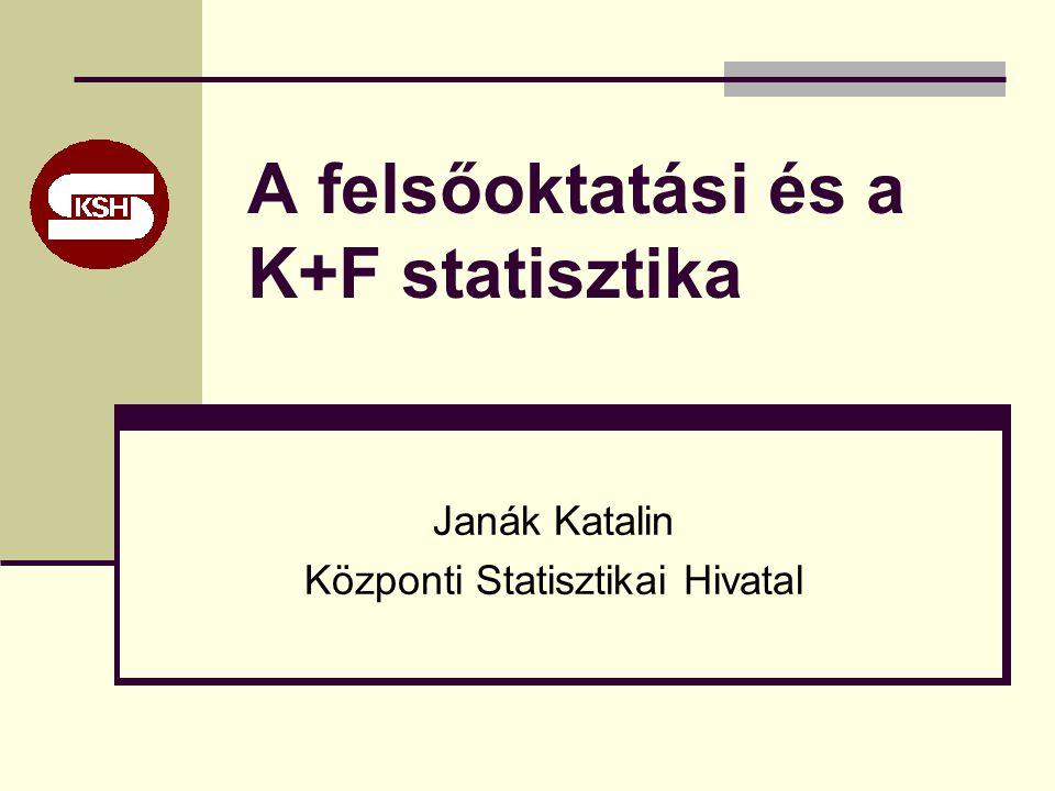 A felsőoktatási és a K+F statisztika Janák Katalin Központi Statisztikai Hivatal