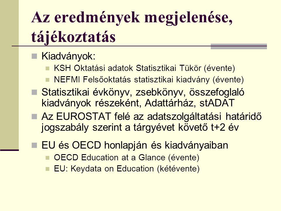 Az eredmények megjelenése, tájékoztatás Kiadványok: KSH Oktatási adatok Statisztikai Tükör (évente) NEFMI Felsőoktatás statisztikai kiadvány (évente)