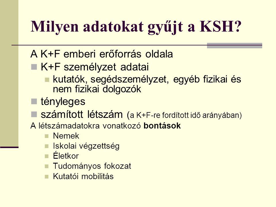 Milyen adatokat gyűjt a KSH? A K+F emberi erőforrás oldala K+F személyzet adatai kutatók, segédszemélyzet, egyéb fizikai és nem fizikai dolgozók tényl