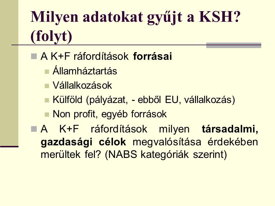 Milyen adatokat gyűjt a KSH? (folyt) A K+F ráfordítások forrásai Államháztartás Vállalkozások Külföld (pályázat, - ebből EU, vállalkozás) Non profit,