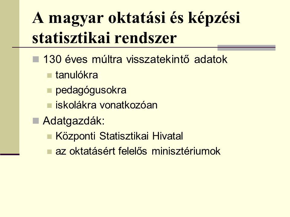 A magyar oktatási és képzési statisztikai rendszer 130 éves múltra visszatekintő adatok tanulókra pedagógusokra iskolákra vonatkozóan Adatgazdák: Közp