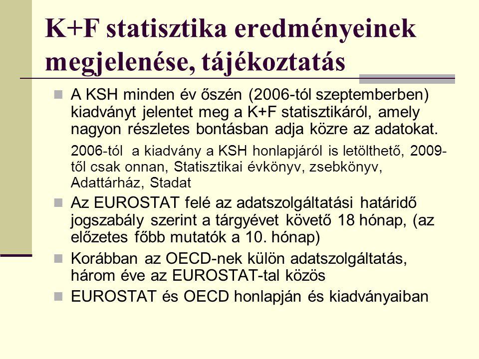 K+F statisztika eredményeinek megjelenése, tájékoztatás A KSH minden év őszén (2006-tól szeptemberben) kiadványt jelentet meg a K+F statisztikáról, am