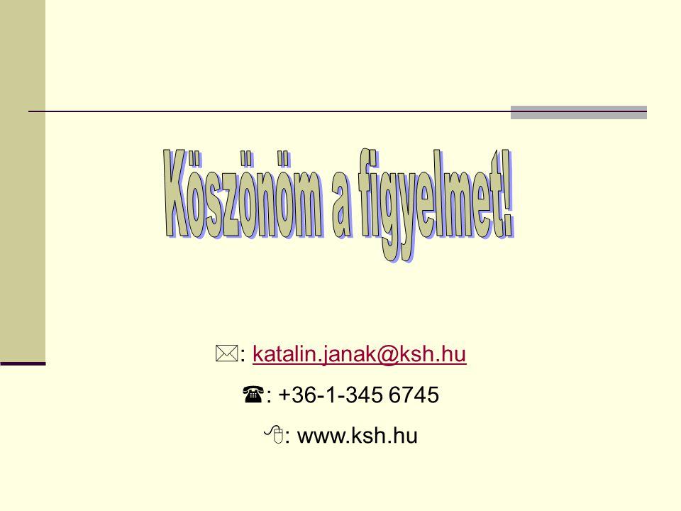  : katalin.janak@ksh.hukatalin.janak@ksh.hu  : +36-1-345 6745  : www.ksh.hu