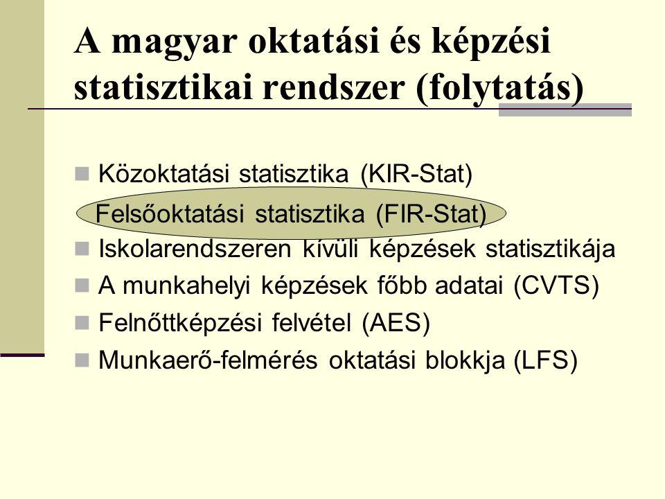 A magyar oktatási és képzési statisztikai rendszer (folytatás) Közoktatási statisztika (KIR-Stat) Iskolarendszeren kívüli képzések statisztikája A mun