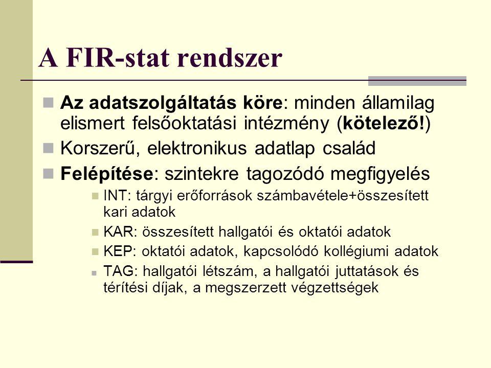 A FIR-stat rendszer Az adatszolgáltatás köre: minden államilag elismert felsőoktatási intézmény (kötelező!) Korszerű, elektronikus adatlap család Felé