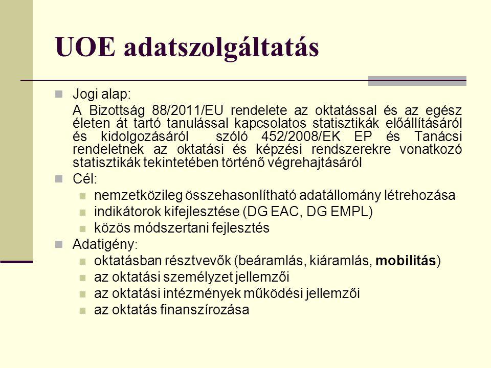 UOE adatszolgáltatás Jogi alap: A Bizottság 88/2011/EU rendelete az oktatással és az egész életen át tartó tanulással kapcsolatos statisztikák előállí