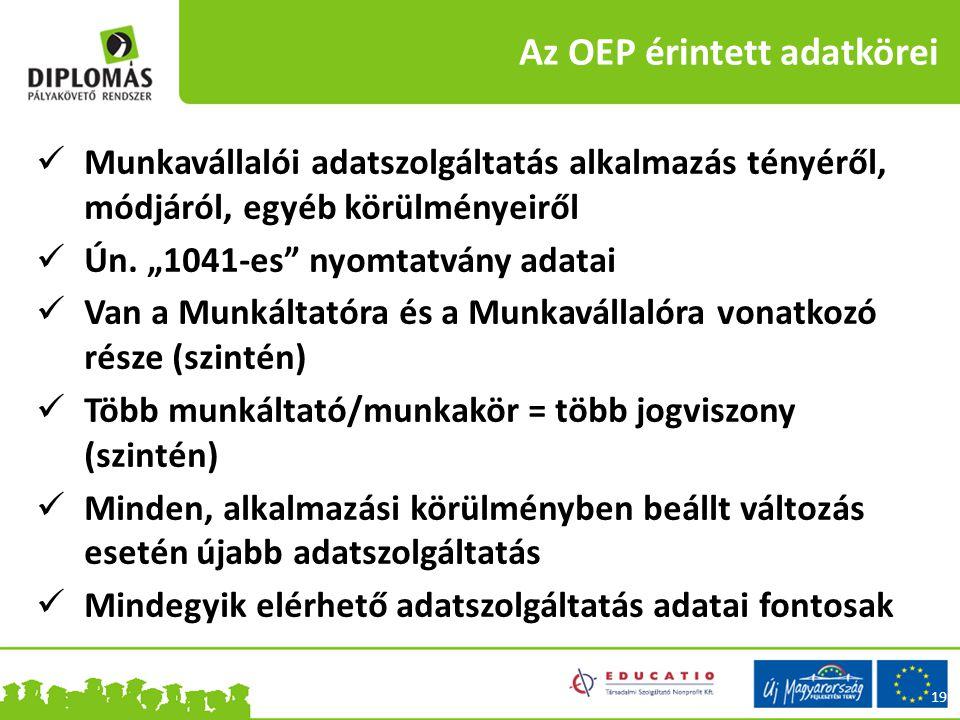 Az OEP érintett adatkörei 19 Munkavállalói adatszolgáltatás alkalmazás tényéről, módjáról, egyéb körülményeiről Ún.