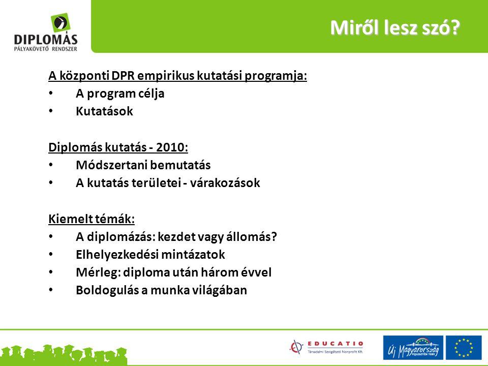 A központi DPR empirikus kutatási programja: A program célja Kutatások Diplomás kutatás - 2010: Módszertani bemutatás A kutatás területei - várakozások Kiemelt témák: A diplomázás: kezdet vagy állomás.