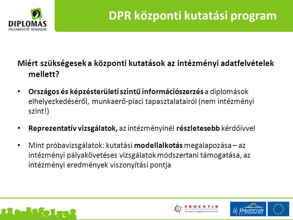 DPR központi kutatási program Miért szükségesek a központi kutatások az intézményi adatfelvételek mellett.