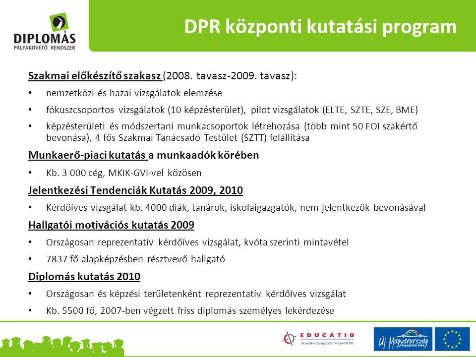 DPR központi kutatási program Szakmai előkészítő szakasz (2008.