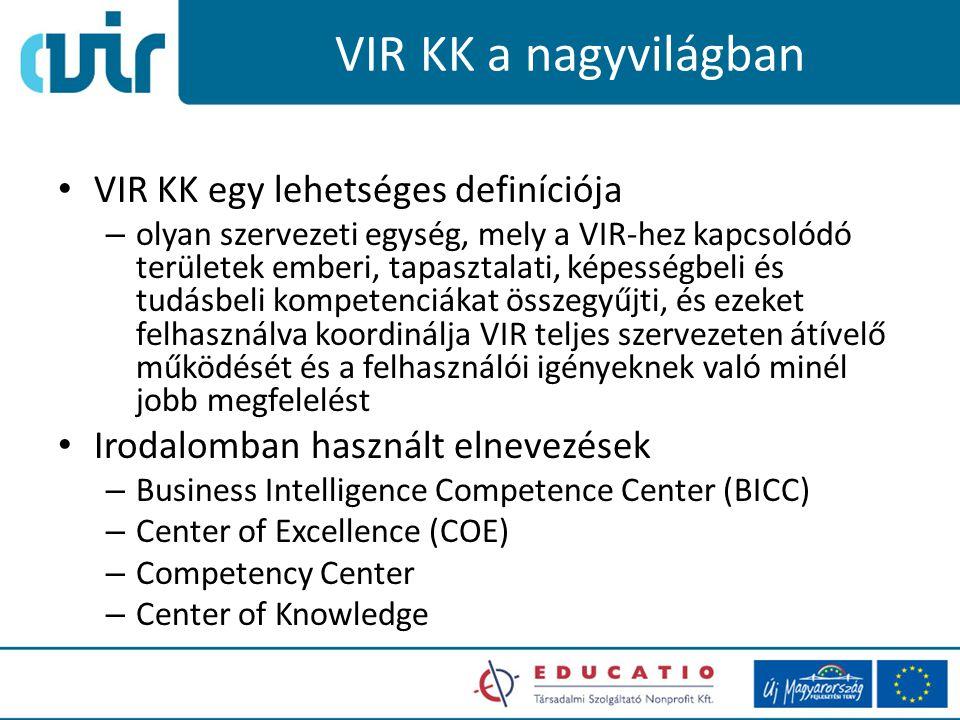 VIR KK a nagyvilágban VIR KK egy lehetséges definíciója – olyan szervezeti egység, mely a VIR-hez kapcsolódó területek emberi, tapasztalati, képességbeli és tudásbeli kompetenciákat összegyűjti, és ezeket felhasználva koordinálja VIR teljes szervezeten átívelő működését és a felhasználói igényeknek való minél jobb megfelelést Irodalomban használt elnevezések – Business Intelligence Competence Center (BICC) – Center of Excellence (COE) – Competency Center – Center of Knowledge