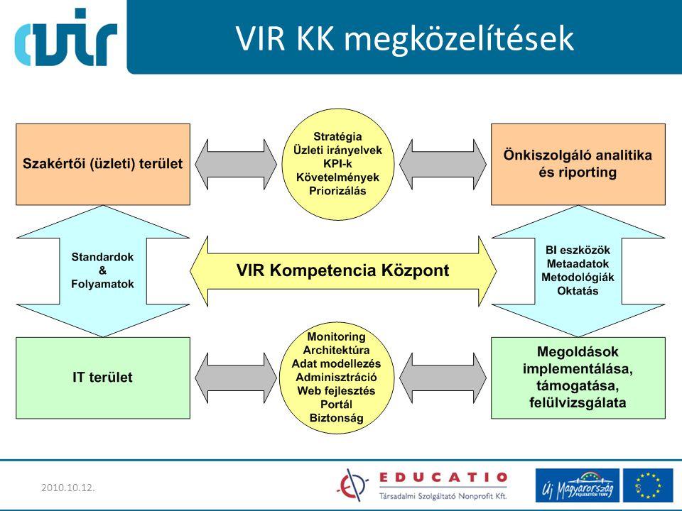 VIR KK szervezeti elhelyezkedése Javasolt szervezeti elhelyezkedés – virtuális szervezeti egység, mely a rektori szintnek tartozik beszámolással – rektori szint alatti támogatói szerepkörű, fix szervezeti egység Üzleti világban egyéb megoldások – az IT terület alá tartozó szervezeti egység – minden divízió külön VIR KK egységeit egy magas szintű koordinálja