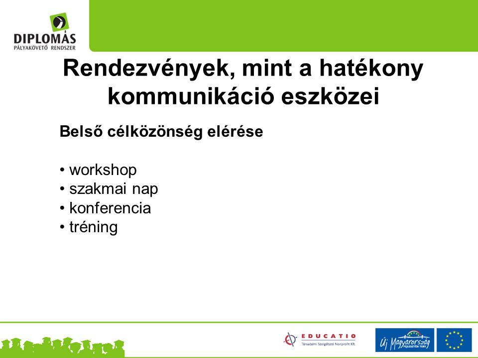 Rendezvények, mint a hatékony kommunikáció eszközei Belső célközönség elérése workshop szakmai nap konferencia tréning