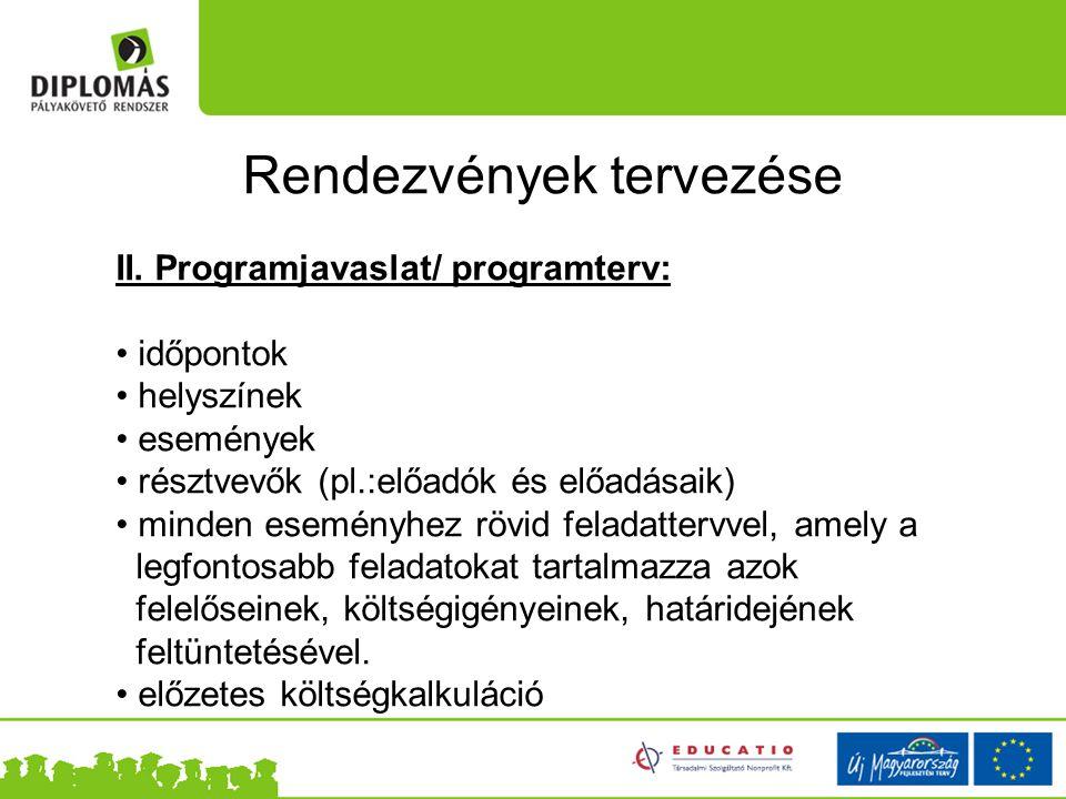 Rendezvények tervezése II. Programjavaslat/ programterv: időpontok helyszínek események résztvevők (pl.:előadók és előadásaik) minden eseményhez rövid