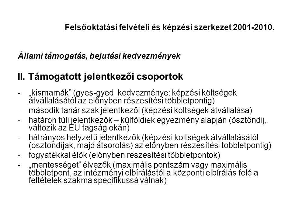 Felsőoktatási felvételi és képzési szerkezet 2001-2010.