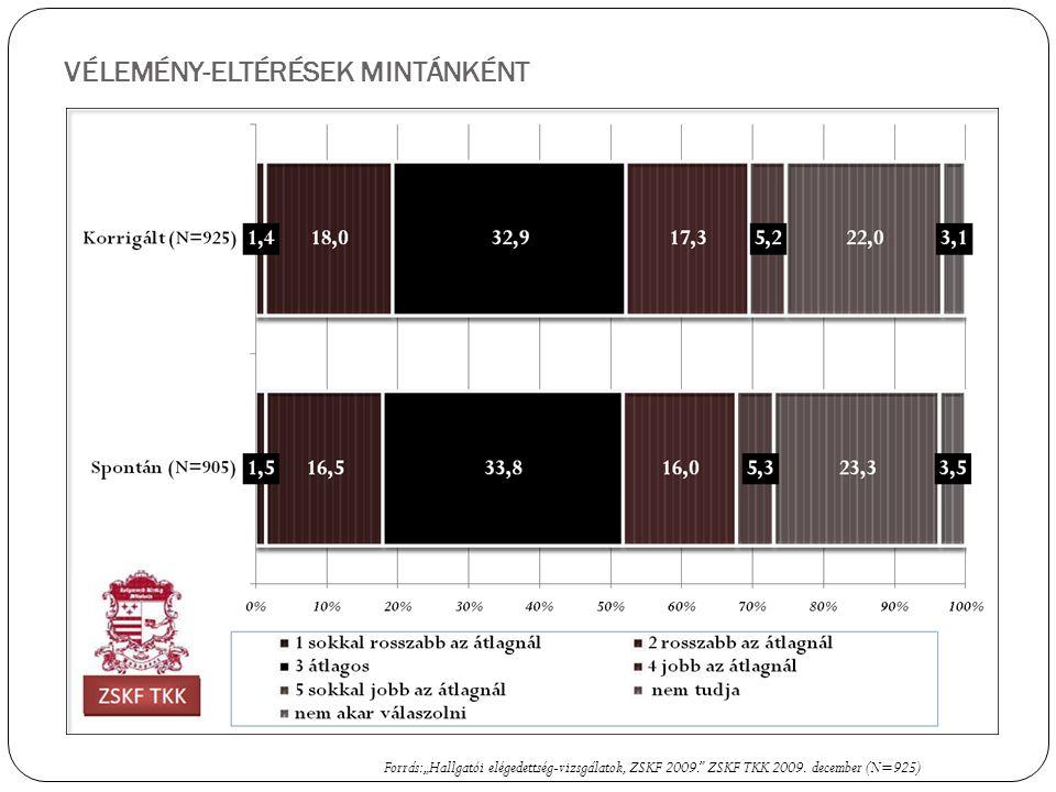 """VÉLEMÉNY-ELTÉRÉSEK MINTÁNKÉNT Forrás: """"Hallgatói elégedettség-vizsgálatok, ZSKF 2009. ZSKF TKK 2009."""