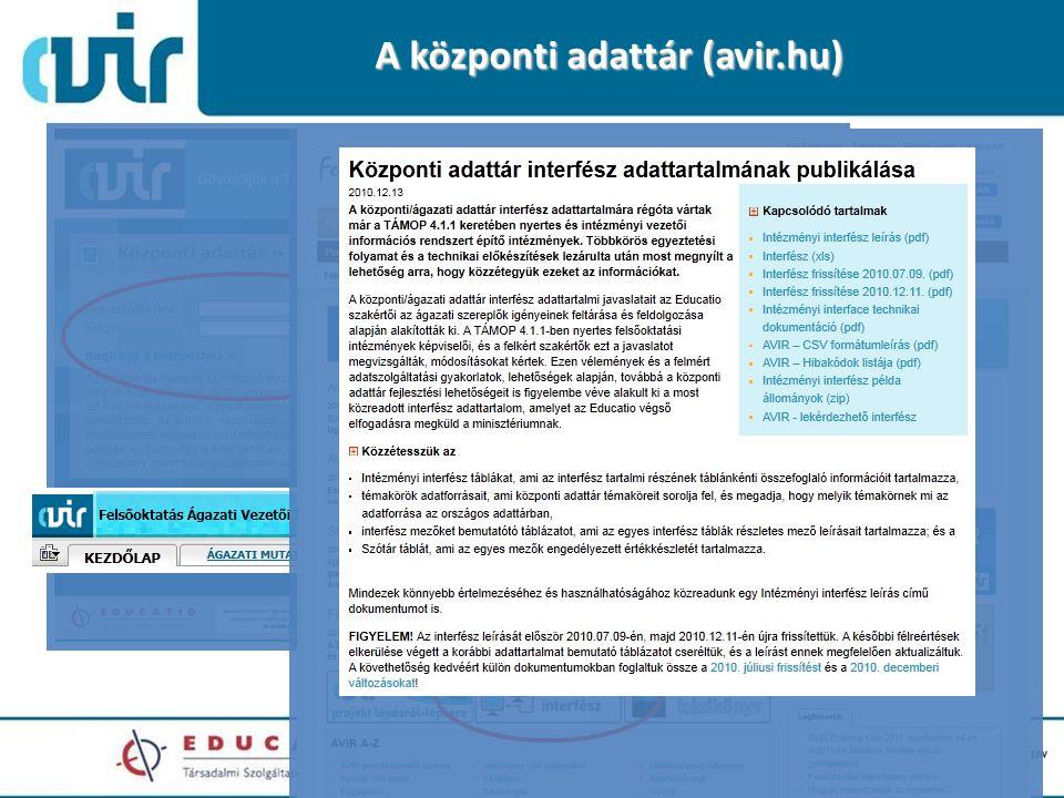 A központi adattár (avir.hu)