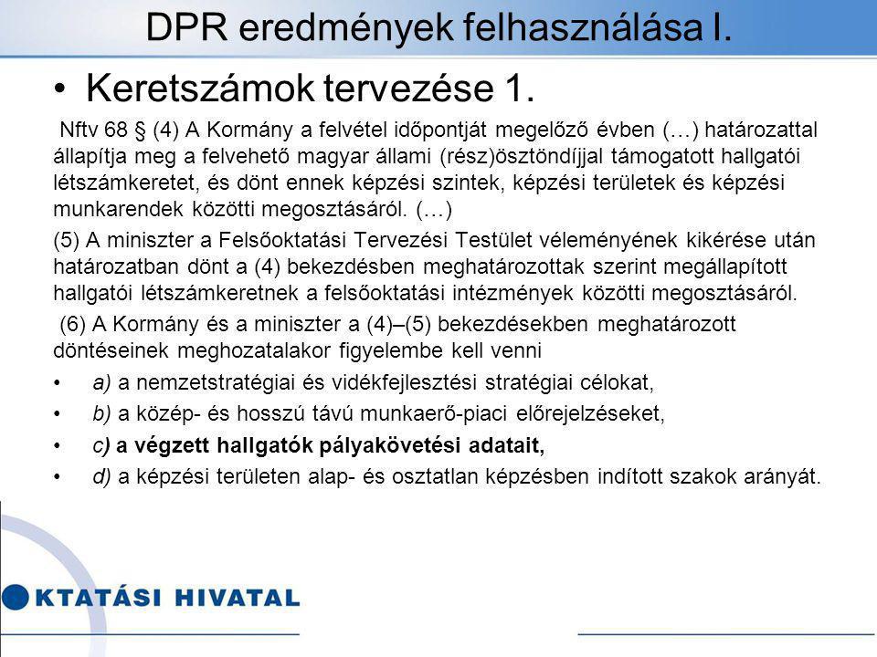 DPR eredmények felhasználása I.Keretszámok tervezése 1.