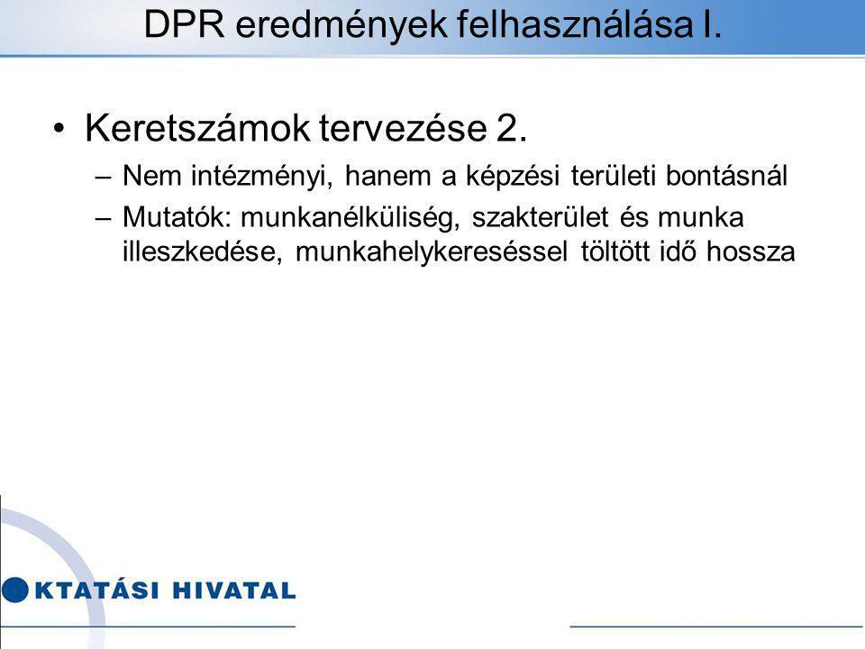 DPR eredmények felhasználása I.Keretszámok tervezése 2.