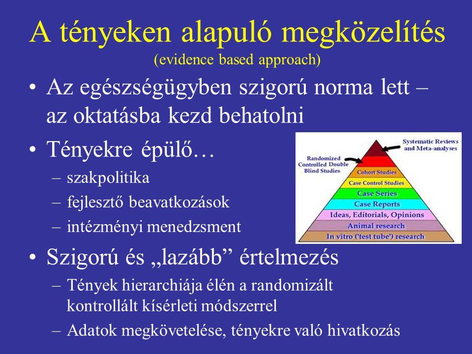 Új fejlemények Az egyéneket nyomon követő adatbázisok (pl.