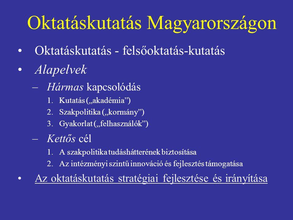 """Oktatáskutatás Magyarországon Oktatáskutatás - felsőoktatás-kutatás Alapelvek –Hármas kapcsolódás 1.Kutatás (""""akadémia ) 2.Szakpolitika (""""kormány ) 3.Gyakorlat (""""felhasználók ) –Kettős cél 1.A szakpolitika tudáshátterének biztosítása 2.Az intézményi szintű innováció és fejlesztés támogatása Az oktatáskutatás stratégiai fejlesztése és irányítása"""