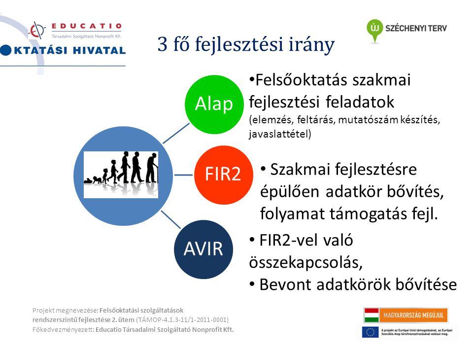 3 fő fejlesztési irány Projekt megnevezése: Felsőoktatási szolgáltatások rendszerszintű fejlesztése 2.