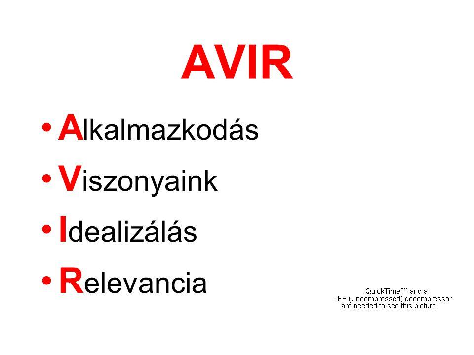 AVIR A lkalmazkodás V iszonyaink I dealizálás R elevancia