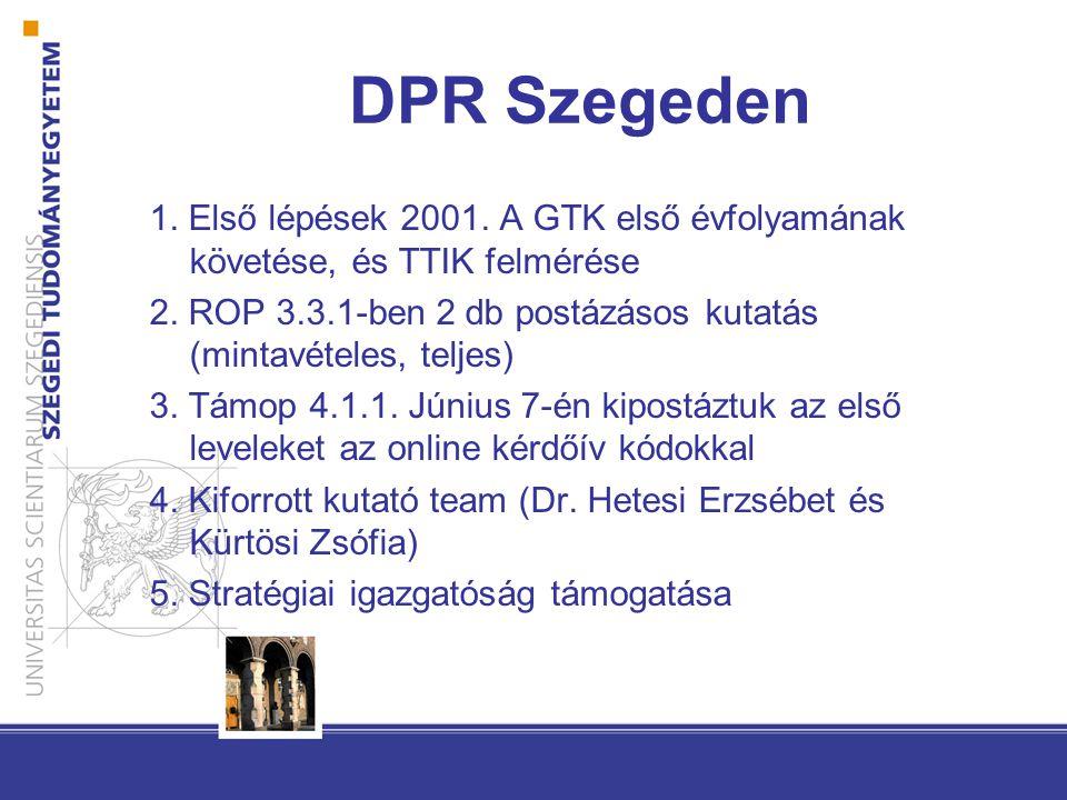 DPR Szegeden 1.Első lépések 2001. A GTK első évfolyamának követése, és TTIK felmérése 2.