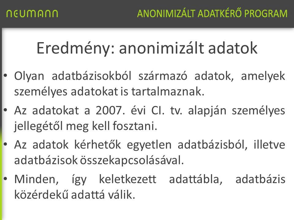 Eredmény: anonimizált adatok Olyan adatbázisokból származó adatok, amelyek személyes adatokat is tartalmaznak.