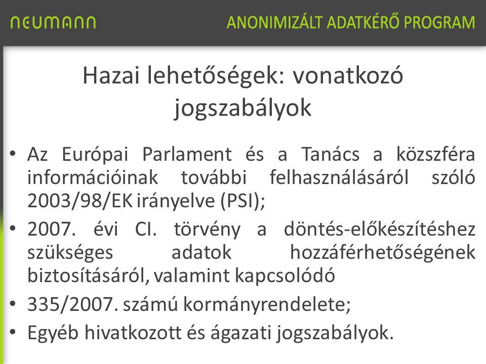 Hazai lehetőségek: vonatkozó jogszabályok Az Európai Parlament és a Tanács a közszféra információinak további felhasználásáról szóló 2003/98/EK irányelve (PSI); 2007.