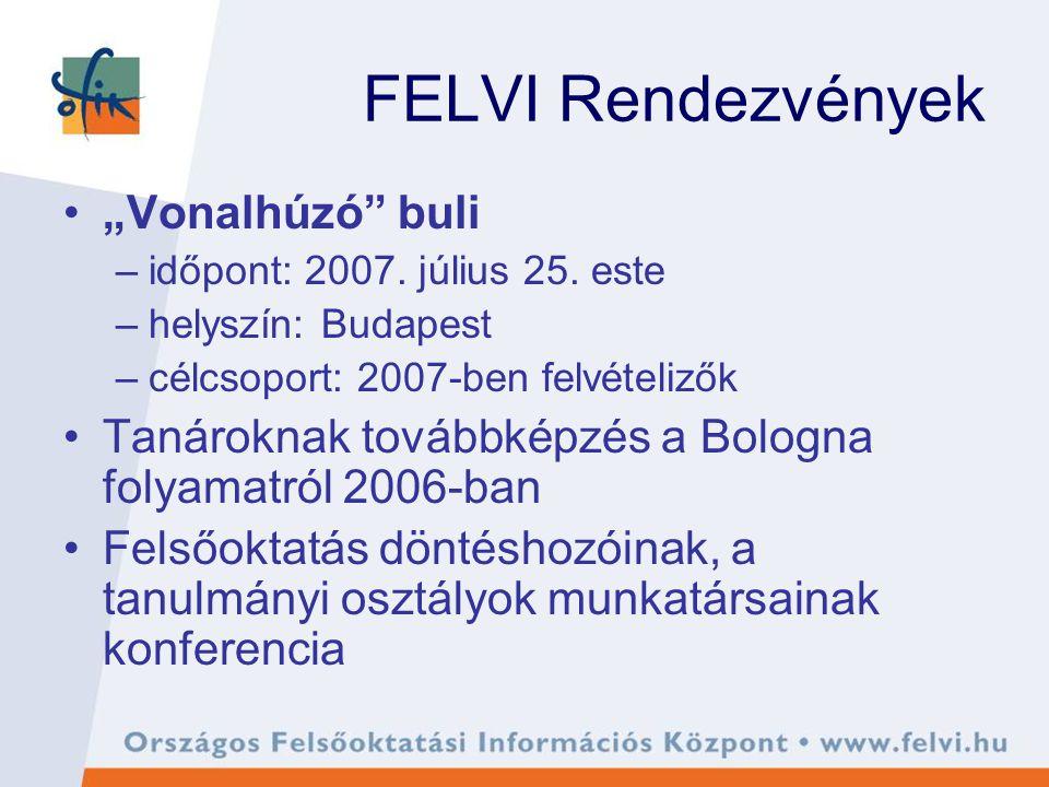 """FELVI Rendezvények """"Vonalhúzó buli –időpont: 2007."""