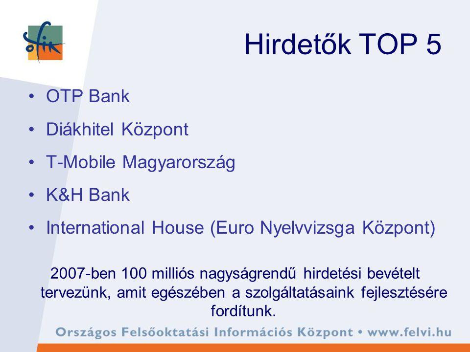 Hirdetők TOP 5 OTP Bank Diákhitel Központ T-Mobile Magyarország K&H Bank International House (Euro Nyelvvizsga Központ) 2007-ben 100 milliós nagyságrendű hirdetési bevételt tervezünk, amit egészében a szolgáltatásaink fejlesztésére fordítunk.