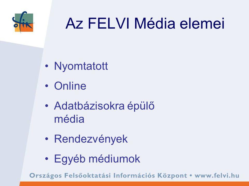 Az FELVI Média elemei Nyomtatott Online Adatbázisokra épülő média Rendezvények Egyéb médiumok
