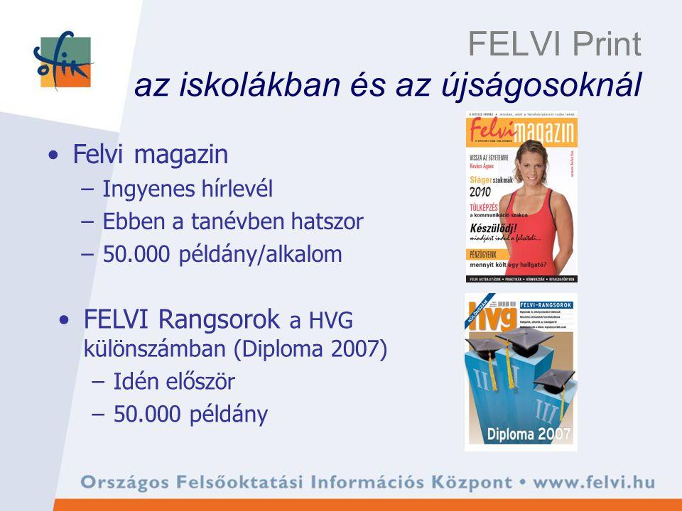 FELVI Print lehetséges hirdetési formák Hagyományos hirdetés PR cikk Rovatszponzorálás Könyvjelző Behúzás Kuponok Más kreatív megoldások