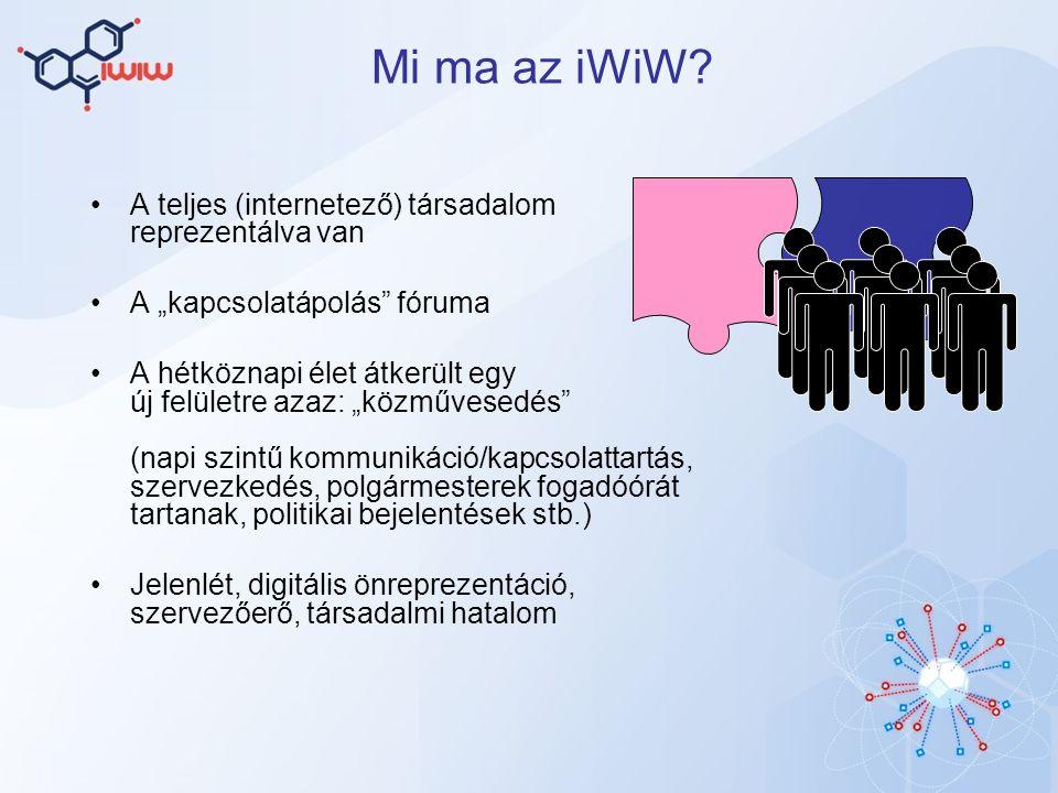 """Mi ma az iWiW? A teljes (internetező) társadalom reprezentálva van A """"kapcsolatápolás"""" fóruma A hétköznapi élet átkerült egy új felületre azaz: """"közmű"""