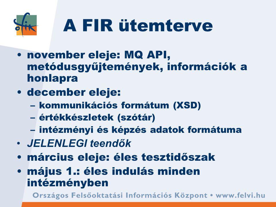 A FIR ütemterve november eleje: MQ API, metódusgyűjtemények, információk a honlapra december eleje: –kommunikációs formátum (XSD) –értékkészletek (szótár) –intézményi és képzés adatok formátuma JELENLEGI teendők március eleje: éles tesztidőszak május 1.: éles indulás minden intézményben