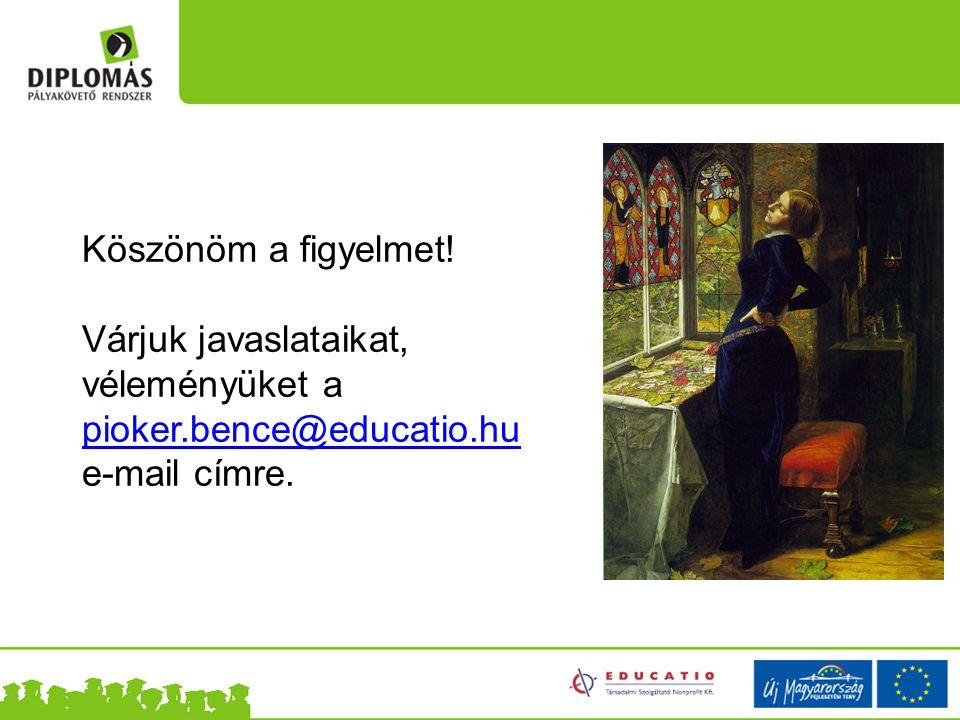 Köszönöm a figyelmet. Várjuk javaslataikat, véleményüket a pioker.bence@educatio.hu e-mail címre.