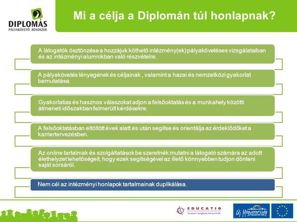 Mi a célja a Diplomán túl honlapnak.
