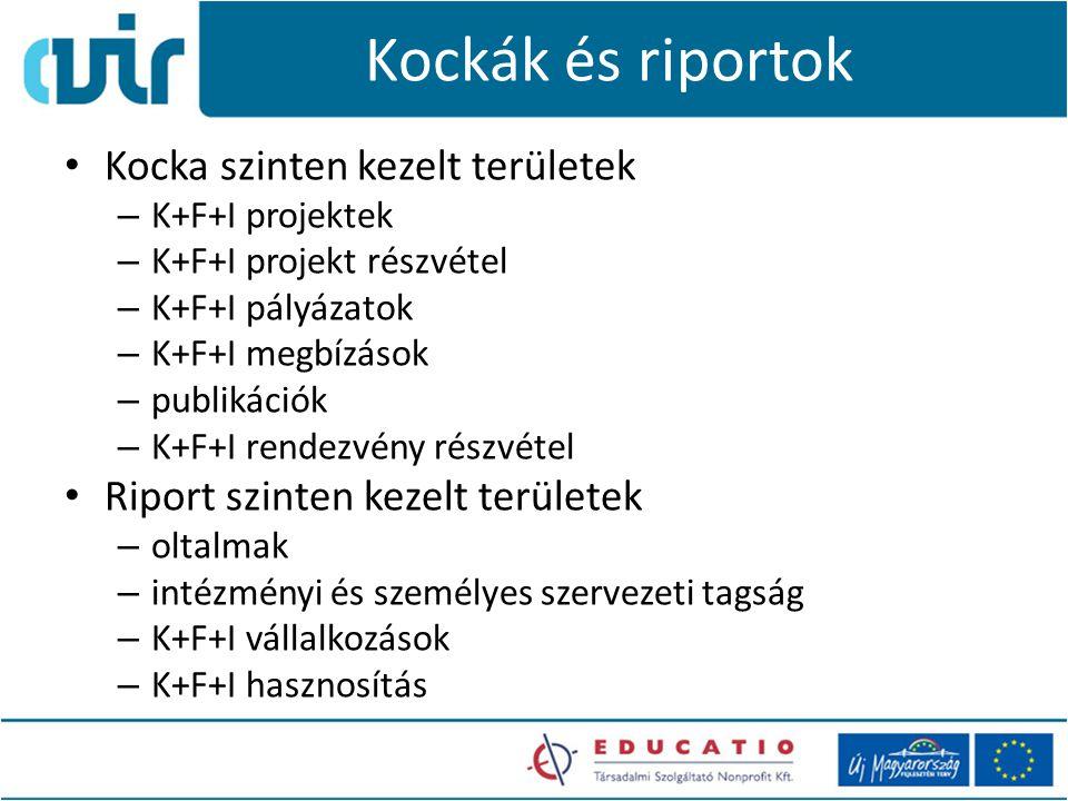 Kockák és riportok Kocka szinten kezelt területek – K+F+I projektek – K+F+I projekt részvétel – K+F+I pályázatok – K+F+I megbízások – publikációk – K+F+I rendezvény részvétel Riport szinten kezelt területek – oltalmak – intézményi és személyes szervezeti tagság – K+F+I vállalkozások – K+F+I hasznosítás