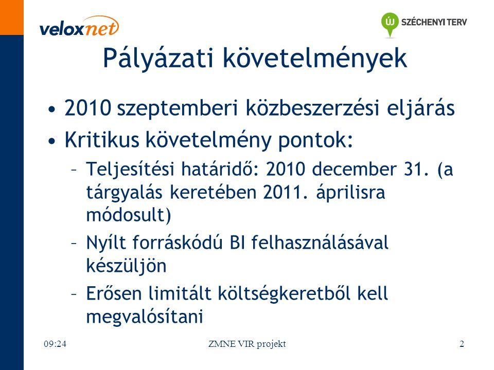 Pályázati követelmények 2010 szeptemberi közbeszerzési eljárás Kritikus követelmény pontok: –Teljesítési határidő: 2010 december 31. (a tárgyalás kere