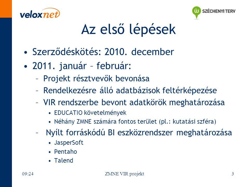 Az első lépések Szerződéskötés: 2010. december 2011. január – február: –Projekt résztvevők bevonása –Rendelkezésre álló adatbázisok feltérképezése –VI