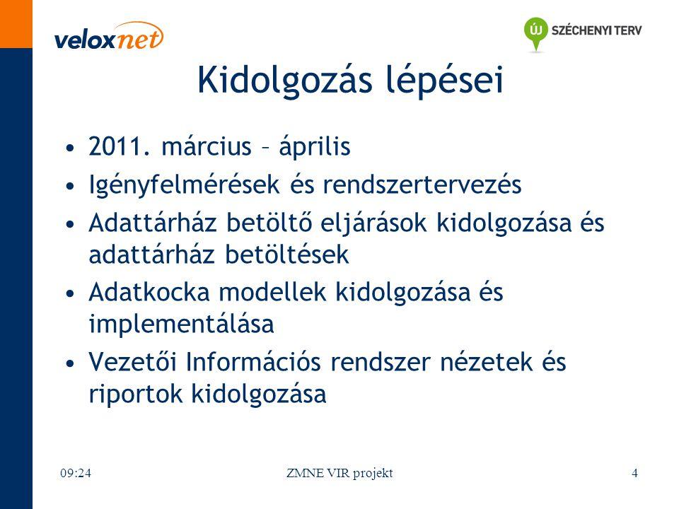 Kidolgozás lépései 2011. március – április Igényfelmérések és rendszertervezés Adattárház betöltő eljárások kidolgozása és adattárház betöltések Adatk