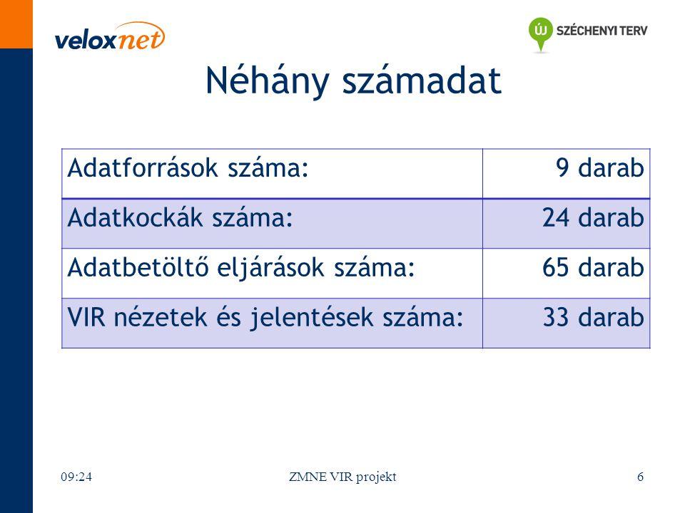 Néhány számadat 09:26ZMNE VIR projekt6 Adatforrások száma:9 darab Adatkockák száma:24 darab Adatbetöltő eljárások száma:65 darab VIR nézetek és jelent
