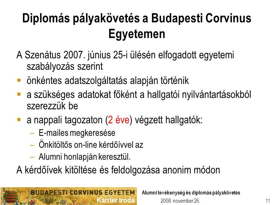 Karrier Iroda 2008. november 26. Alumni tevékenység és diplomás pályakövetés 11 Diplomás pályakövetés a Budapesti Corvinus Egyetemen A Szenátus 2007.