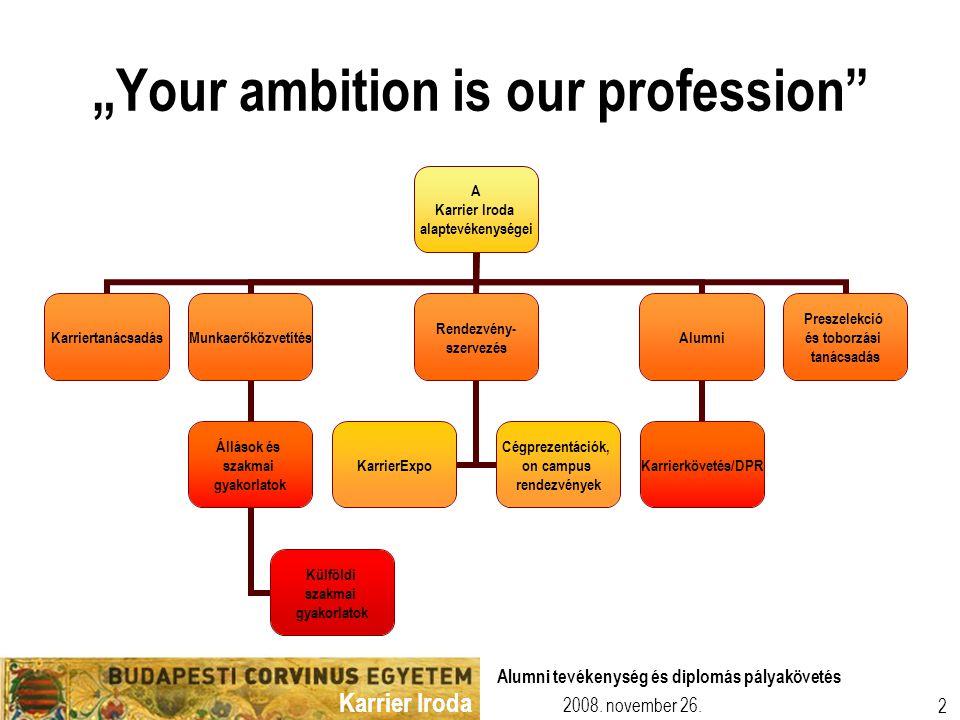 """Karrier Iroda 2008. november 26. Alumni tevékenység és diplomás pályakövetés 2 """"Your ambition is our profession"""" A Karrier Iroda alaptevékenységei Kar"""