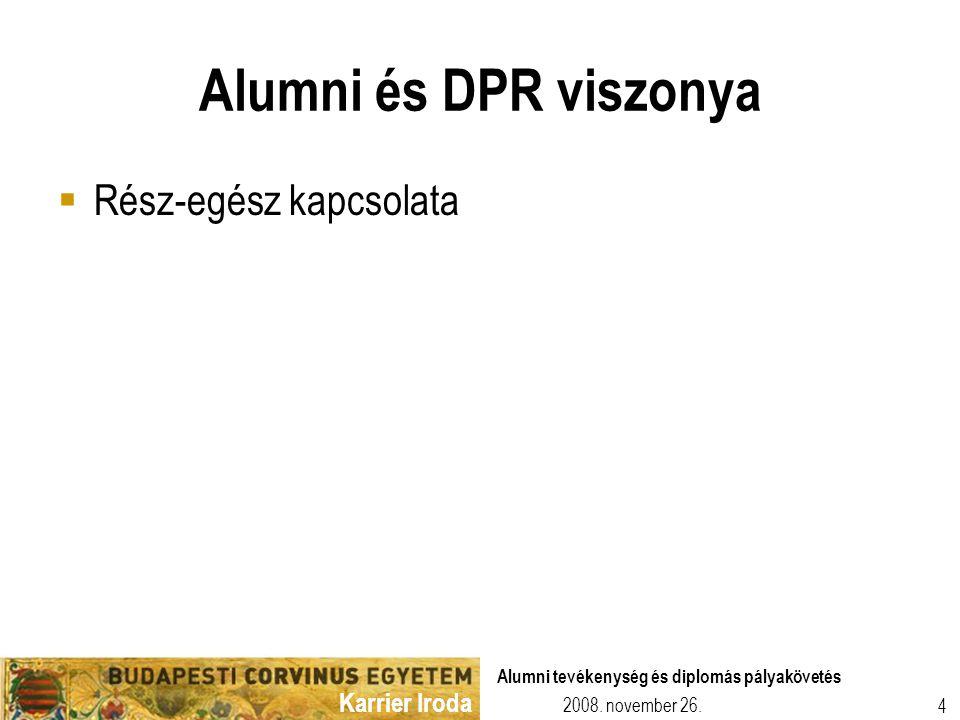 Karrier Iroda 2008. november 26. Alumni tevékenység és diplomás pályakövetés 4 Alumni és DPR viszonya  Rész-egész kapcsolata